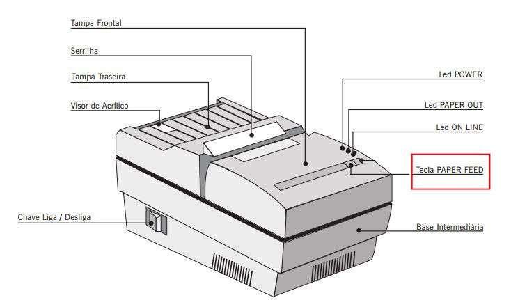 Impressora Térmica Não Fiscal Matricial Bematech MP-20 Mi