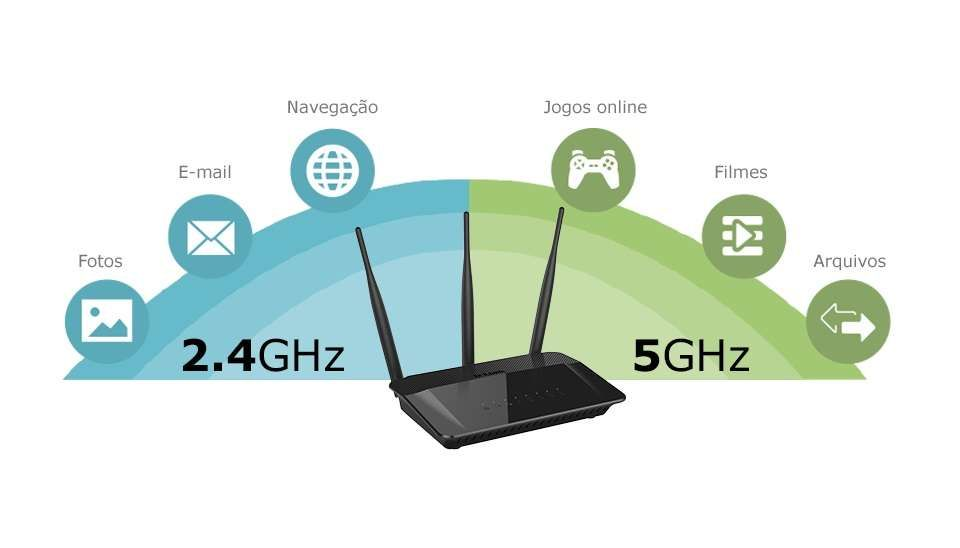 Roteador Wireless D-Link AC 750 C60 Dual Band DIR-809/ZTR